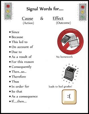 Lead in words for essays